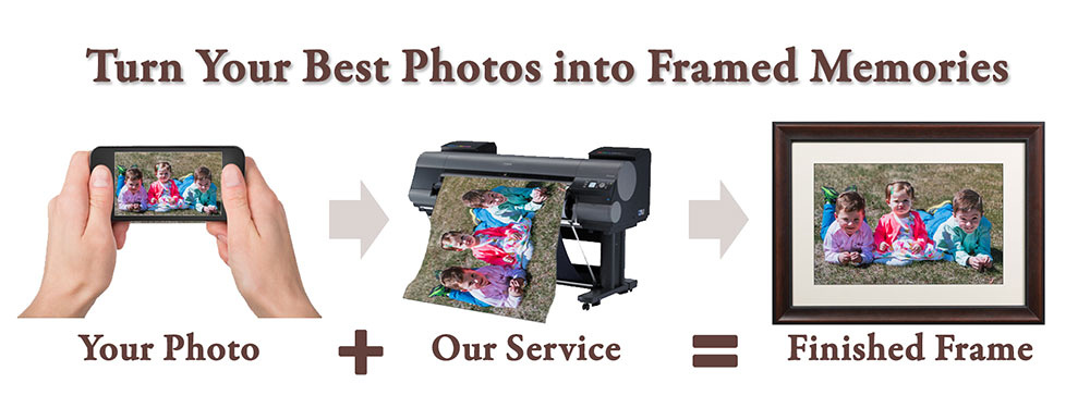 Print and Frame Your Photo