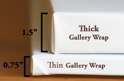 Canvas-Thickness